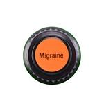 Migraine Lid